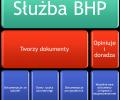 Zadania służby BHP - w skrócie